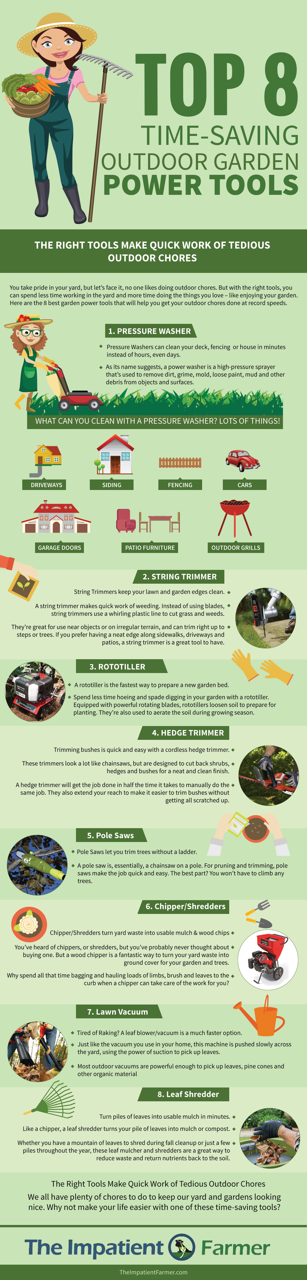 The Best Garden Power Tools - Infographic